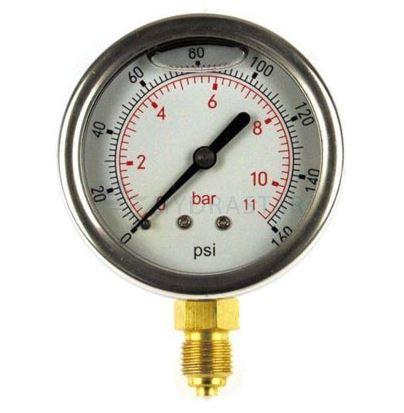 3 Risks To Avoid While Hydraulic Pressure Testing