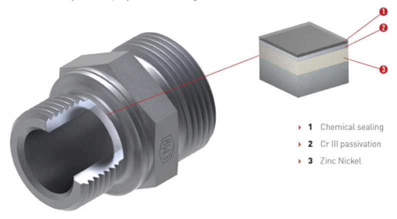 Where Can I Buy Reliable Hydraulic Tube Fittings?